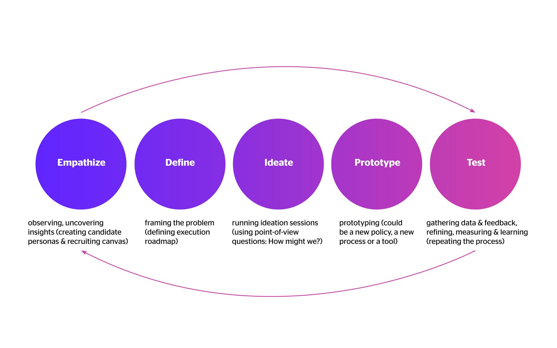 Jan_Pautsch_ReThinking_Talent_Designing_Recruiters